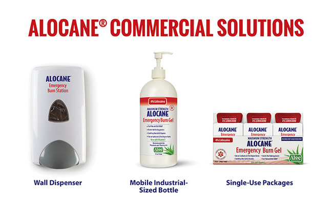 Alocane Commercial Solutions Product Mix