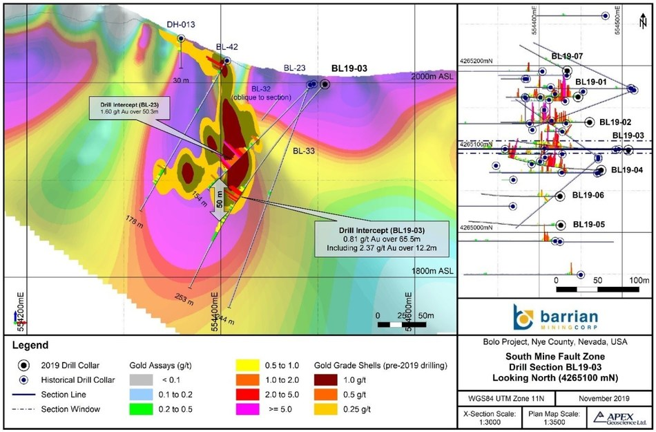 Figure 1: Bolo Gold Silver Project BL19-03 Drill Section (Showing Resistivity) (CNW Group/Barrian Mining Corp.)