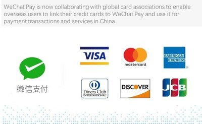 WeChat Pay is now collaborating with Visa, Mastercard, American Express, Discover Global Network (including Diners Club) and JCB to enable overseas users to link their credit cards to WeChat Pay and use it for payment transactions and service in China