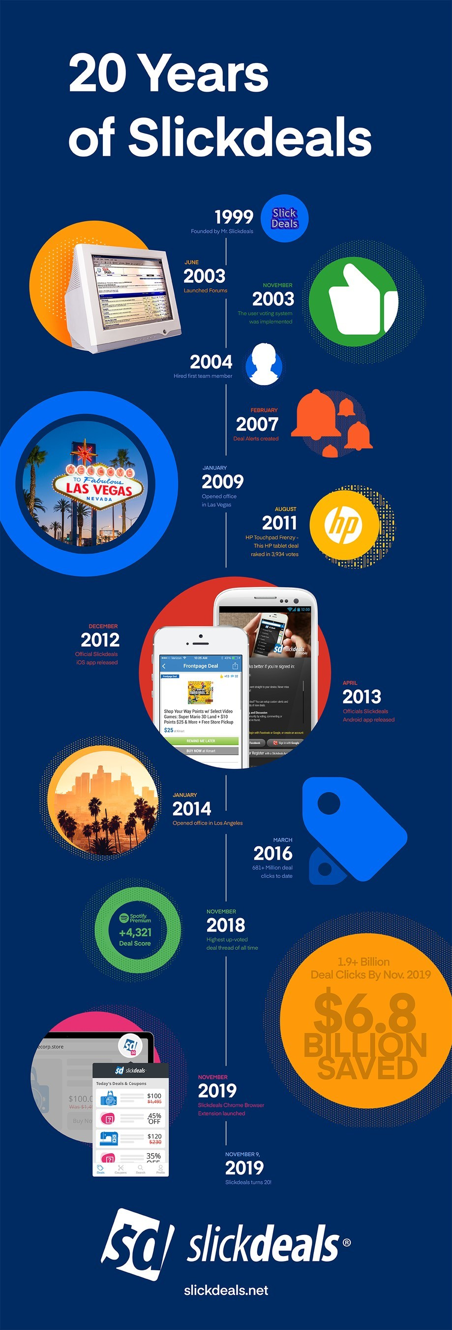 Slickdeals celebrates its 20 year anniversary