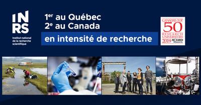Research Infosource: INRS remains Québec leader for research intensity (CNW Group/Institut National de la recherche scientifique (INRS))