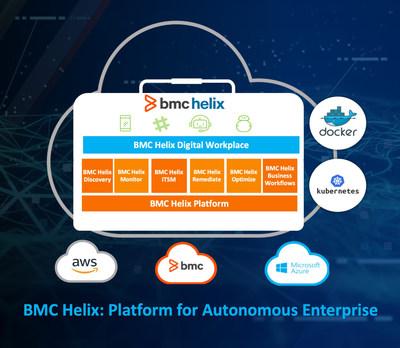 BMC Helix