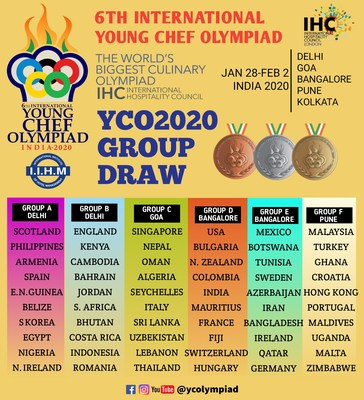 YCO Country Draw
