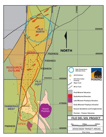Filo del Sol Project - 2019/2020 Target Areas (CNW Group/Filo Mining Corp.)