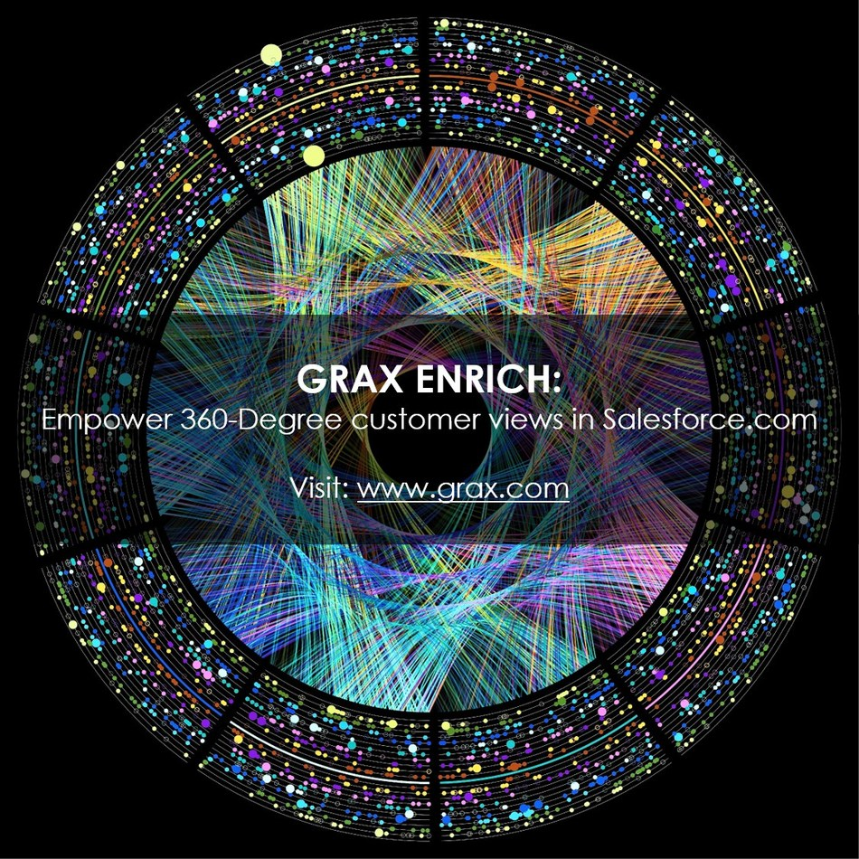 GRAX Enrich empowers 360-degree customer views in Salesforce