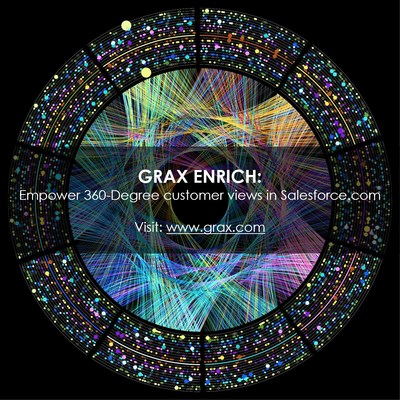 GRAX Releases Data Enrichment Hub for Salesforce.com