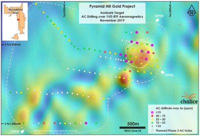 Figure 2 Ironbark Target Plan View – Maximum arsenic in AC drilling over 1st Vertical Derivative Reduced-To-Pole Magnetics (CNW Group/Chalice Gold Mines Limited)