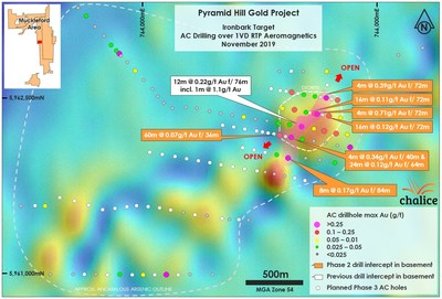 Figure 1 Ironbark Target Plan View – Maximum gold in AC drilling and anomalous arsenic outline over 1st Vertical Derivative Reduced-To-Pole Magnetics (CNW Group/Chalice Gold Mines Limited)