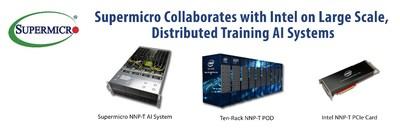 美超微与英特尔合作打造大规模分布式训练人工智能系统