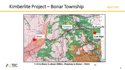 Kimberlite Project - Bonar Township (CNW Group/Central Timmins Exploration Corp)