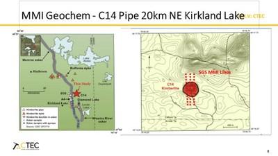 MMI Geochem - C14 Pipe 20km NE Kirkland Lake (CNW Group/Central Timmins Exploration Corp)