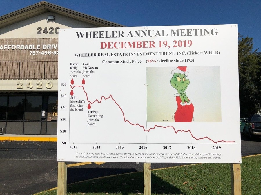 The Stilwell Group Sends Second Letter To Shareholders Of Wheeler Real Estate Investment Trust