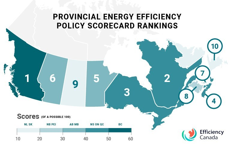 First-ever Provincial Energy Efficiency Scorecard ranks provinces on policy, programs (CNW Group/Efficiency Canada)