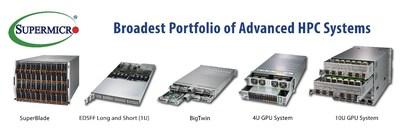 美超微在SC19上推出业界领先的先进HPC系统组合