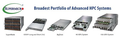 Supermicro Delivers Industry-Leading Portfolio of Advanced HPC Systems at SC19
