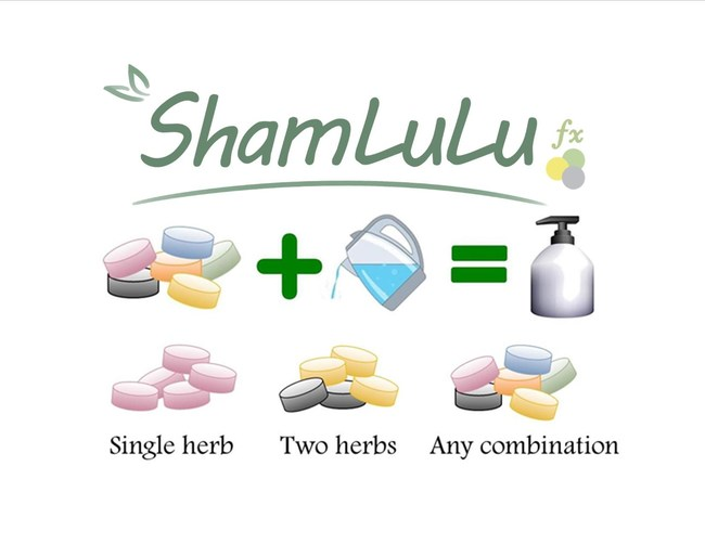 "ShamLuLu is a bottleless liquid shampoo. Its tablet feature enable users to ""mix and match"" different herbs in their shampoo based on their specific hair condition."