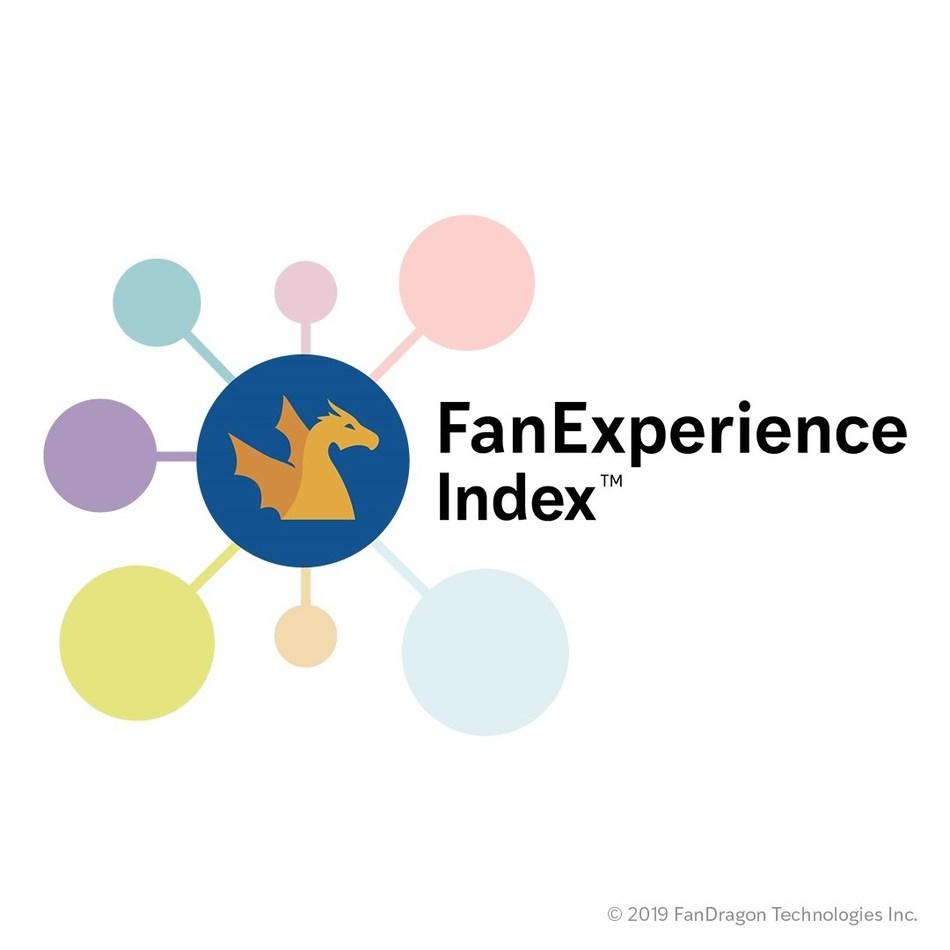 (PRNewsfoto/FanDragon Technologies)