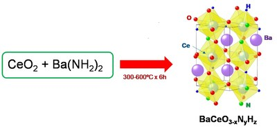Efficient bottom-up synthesis of new perovskite material for the production of ammonia