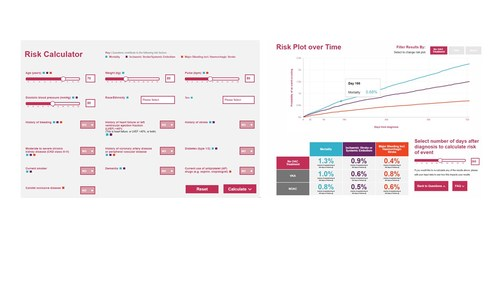 The input interface and a risk calculation (PRNewsfoto/Thrombosis Research Institute)