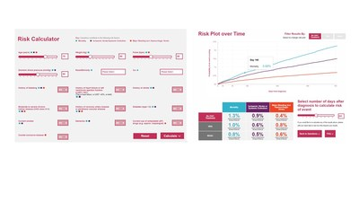 Thrombosis Research Institute (TRI) Launches Innovative Risk Calculator for Predicting Stroke, Major Bleeding and Mortality in Atrial Fibrillation Over Two Years