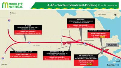 Pont des Chenaux (démolition) - A-40 - secteur Vaudreuil-Dorion (Groupe CNW/Ministère des Transports)