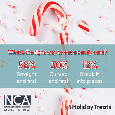 What's the right way to eat a candy cane?