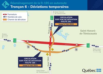 Un chemin de déviation est maintenant en service, sur la route 185 à proximité de la route 291, afin de permettre la poursuite des travaux de construction de l'autoroute 85 à l'hiver 2020. Un deuxième chemin de déviation sur la route 291 sera également mis en service d'ici la fin de la semaine. (Groupe CNW/Ministère des Transports)