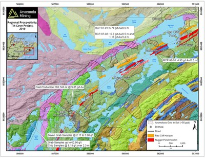 Exhibit B. A map showing the location of high priority exploration targets including trenching and drilling targets at the Growler Showing, West Pond and Red Cliff Pond targets. Gold-in-soil anomalies are shown in black polygons and are located down-ice (southeast) of the Nugget Pond and Red Cliff Horizons where drill target areas at West Pond and Redcliff Pond are located. The Nugget Pond Deposit was situated immediately up-ice of a similar gold-in-soil anomaly. (CNW Group/Anaconda Mining Inc.)