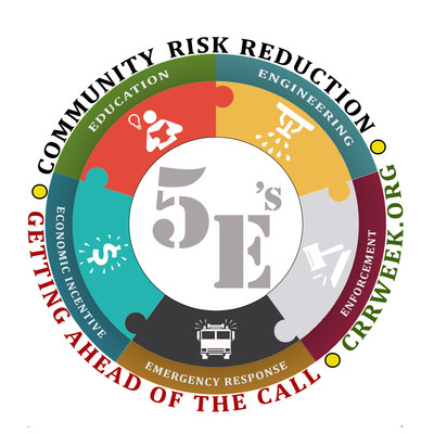 Community Risk Reduction Week is January 20-26, 2020.