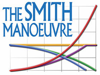 Is Your Mortgage Tax-Deductible? (CNW Group/Smith Consulting Group Ltd.)