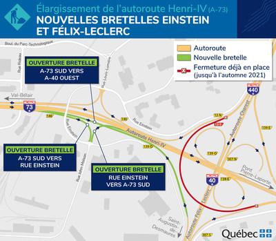 Aménagement des nouvelles bretelles entre l'autoroute Henri-IV en direction sud, l'autoroute Félix-Leclerc en direction ouest et la rue Einstein (Groupe CNW/Ministère des Transports)