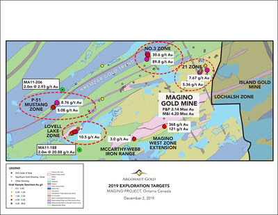 Figure 9: 2019 Exploration Target Map - A map showing key areas for future exploration. (CNW Group/Argonaut Gold Inc.)