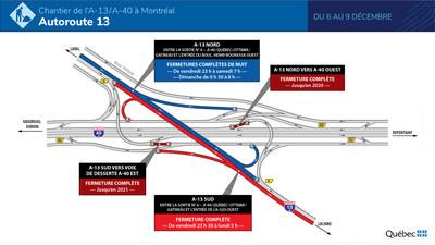 Échangeur de l'A-13/A-40 - Fermetures complètes de l'autoroute 13 au cours de la fin de semaine du 6 décembre. (Groupe CNW/Ministère des Transports)