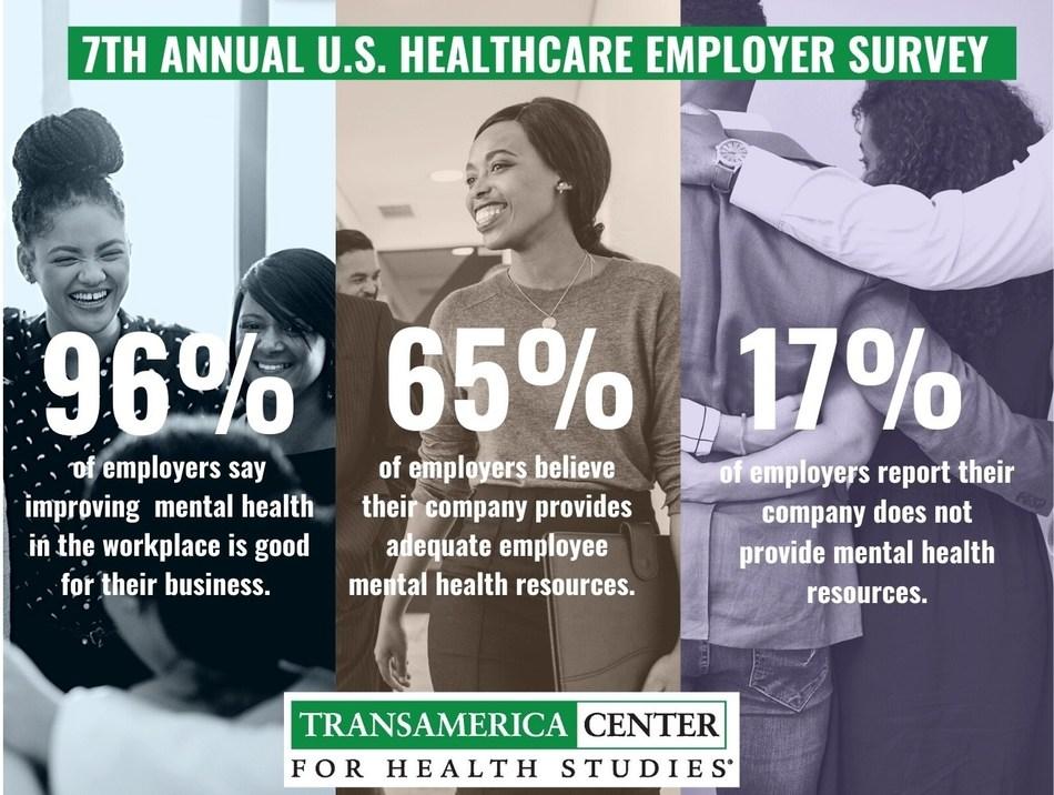 (PRNewsfoto/Transamerica Center for Health )