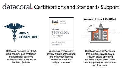 Datacoral Announces new certifications and standard support