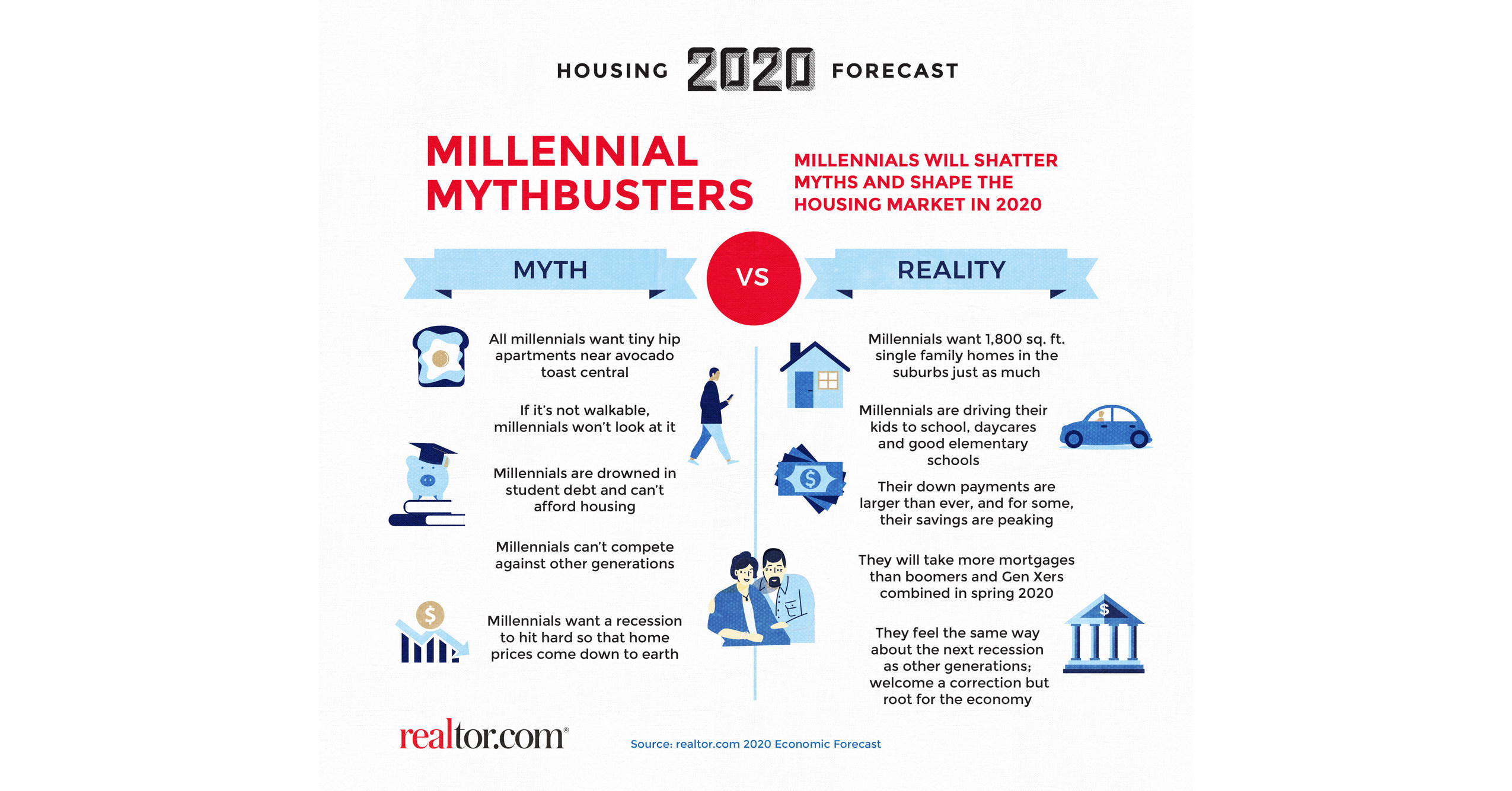 Home Sellers Will Remain On The Sidelines In 2020