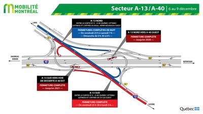 Fermetures A13 et échangeur A40, fin de semaine du 6 décembre (Groupe CNW/Ministère des Transports)