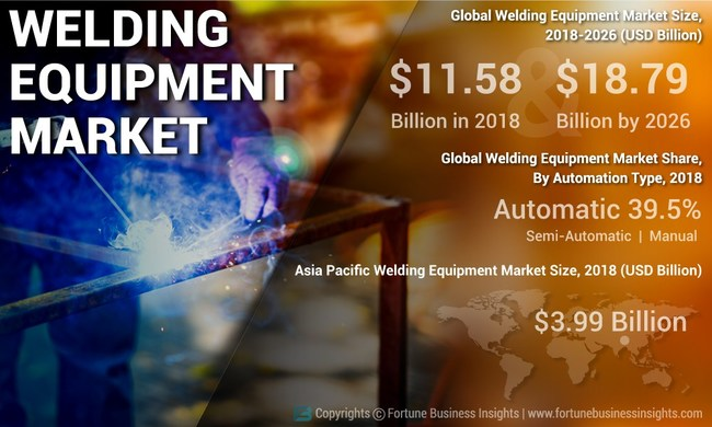 Welding_Equipment_Market