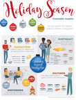 Catalina Marketing Identifies Holiday Gift & Meal Shopping Trends Nationwide