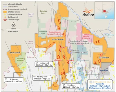 Figure 4. Pyramid Hill Gold Project tenure, regional land holders, gold deposits and occurrences (CNW Group/Chalice Gold Mines Limited)
