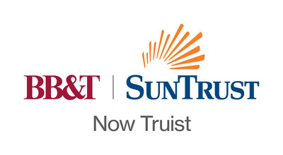 BB&T | SunTrust Now Truist
