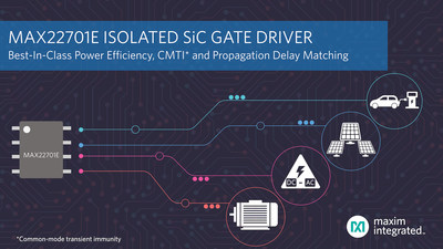 The MAX22701E isolated gate driver from Maxim Integrated reduces overall system energy loss by 30 percent and improves system uptime with up to 3x higher CMTI performance.