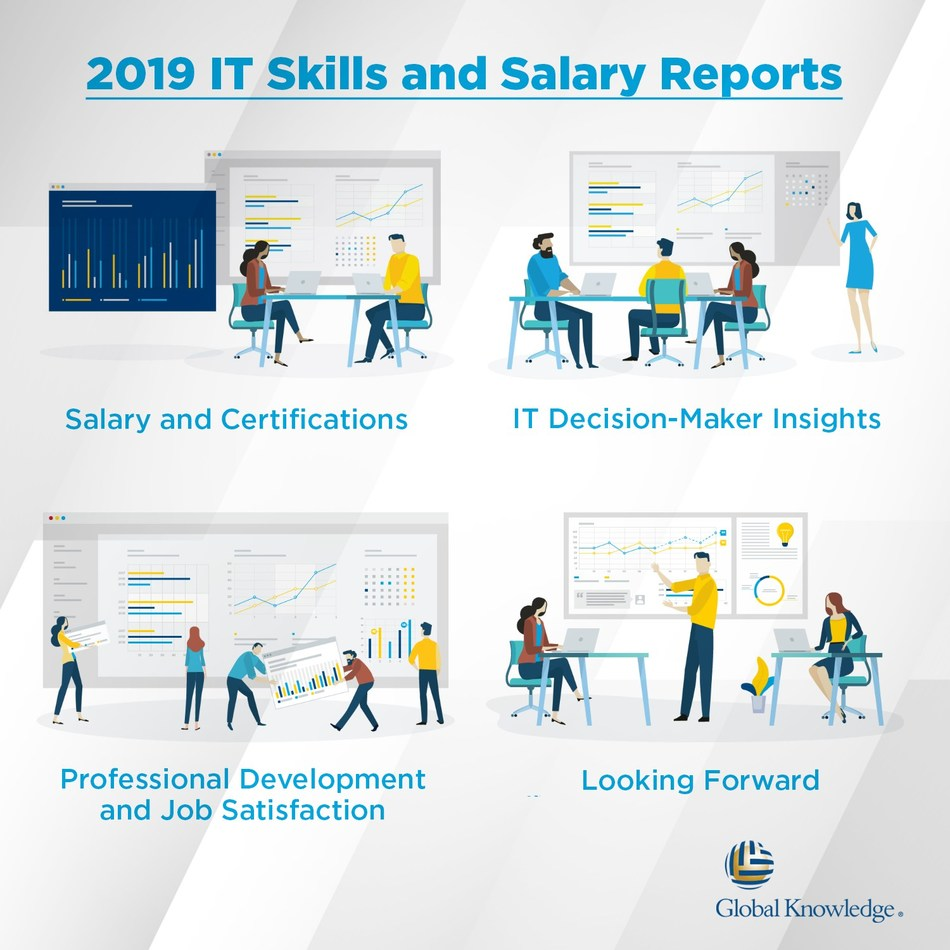 Download all four IT Skills and Salary Reports for free. Each report uses data from the largest worldwide study of IT professionals.