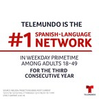 For Third Consecutive Year Telemundo Retains Its Lead As The #1 Spanish-Language Network In Weekday Primetime Among Adults 18-49