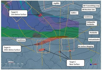 Figure 2.  Quill Area Large Loop Transient EM Survey Modelled Maxwell Plates (CNW Group/Nickel Creek Platinum Corp.)