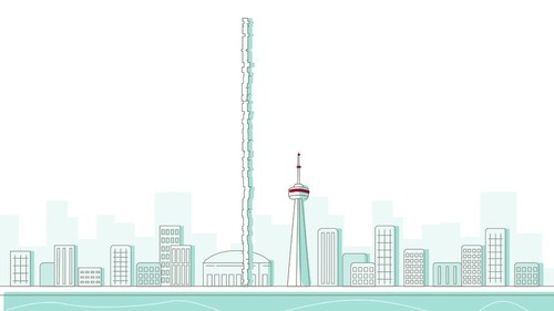 Stacked flat on top of each other, 1.1 million drug cards are twice as tall as the CN Tower (CNW Group/Canada Life)
