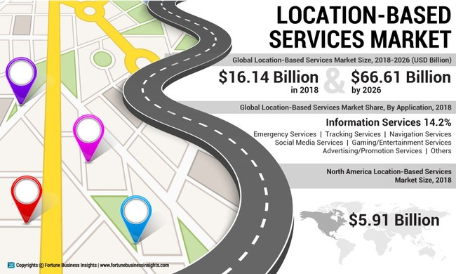 Location_Based_Services_Market