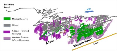 Figure 1:  3D oblique view looking south-east highlighting the Beta Hunt Gold Mineral Reserve and Inferred Resources. (CNW Group/RNC Minerals)
