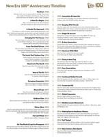 New Era Cap History Timeline