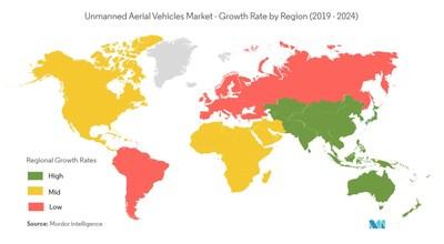UAV-Market - Geographical-Segmentation